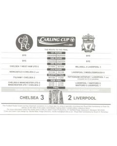 2005 Carling Cup Final Chelsea v Liverpool - The Route to the Final card